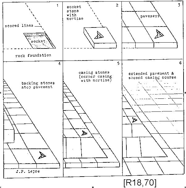 The Great Pyramid of Giza | thundergodblog