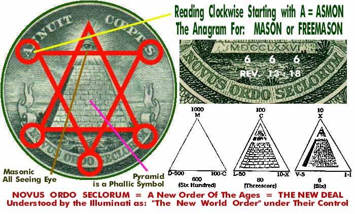The Free Masons Thundergodblog